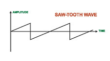 Saw-tooth