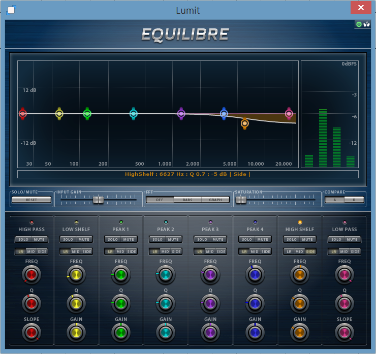 effects eq 2