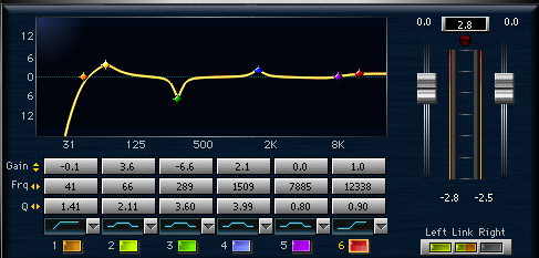 Pic 1 - Kit EQ