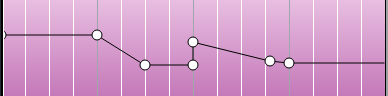 Orchestral - Harmony - Dynamics 2