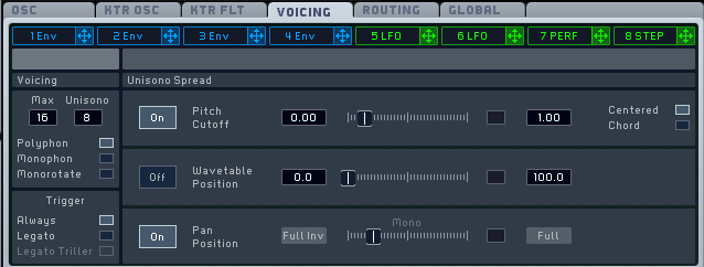 This is a picture of NI Massive voicing part of interface which I used to slightly detune and spread the stereo image of the super saw sound.