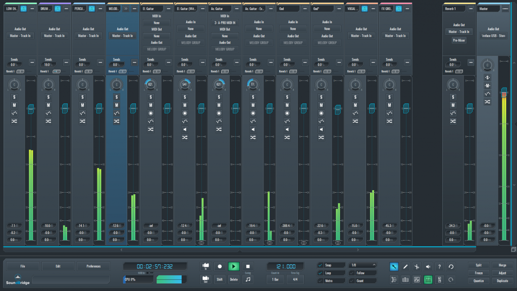 Panning for loudness